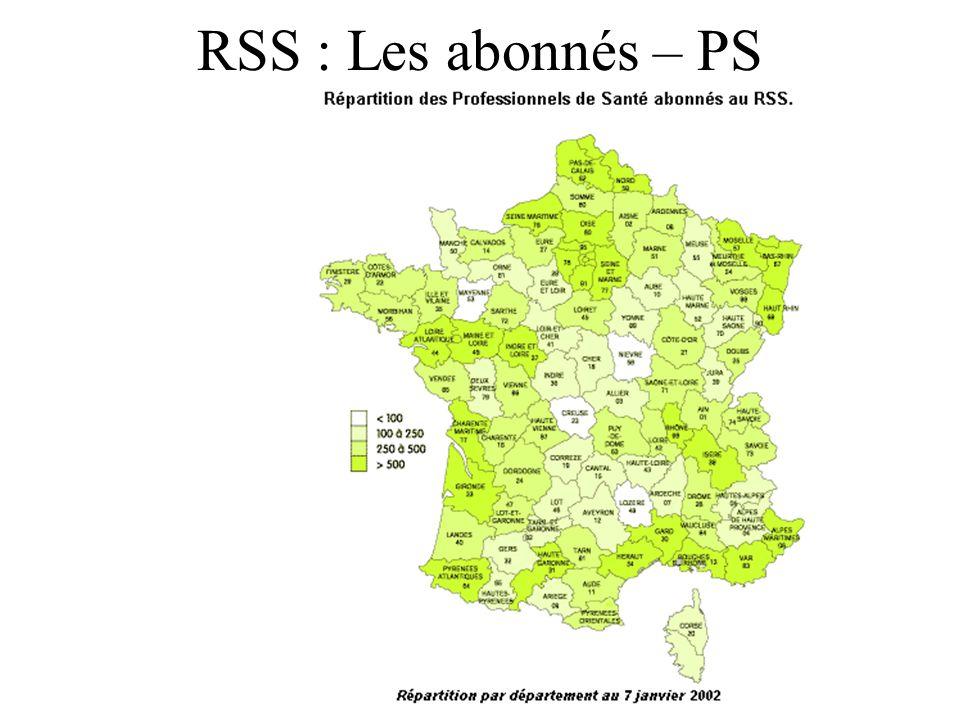 RSS : Les abonnés – PS