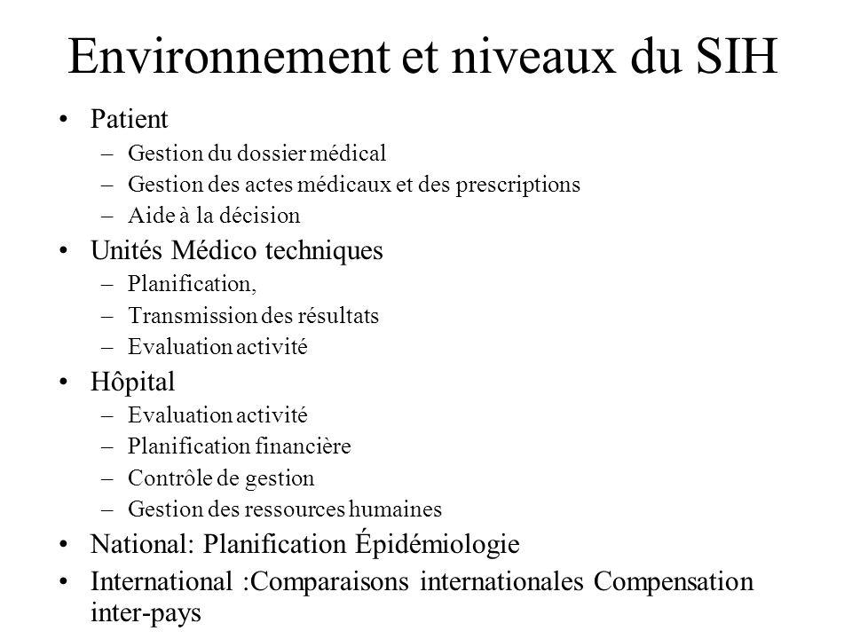 Environnement et niveaux du SIH