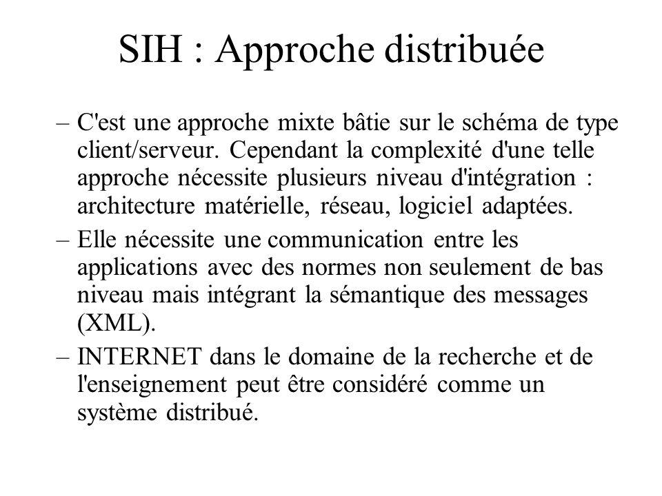 SIH : Approche distribuée