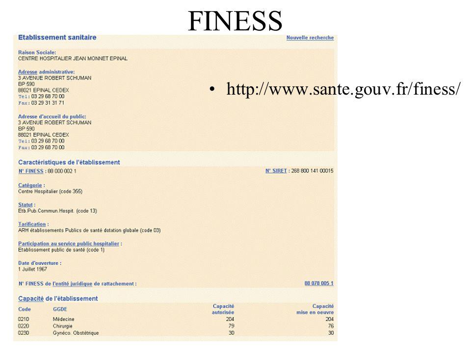 FINESS http://www.sante.gouv.fr/finess/