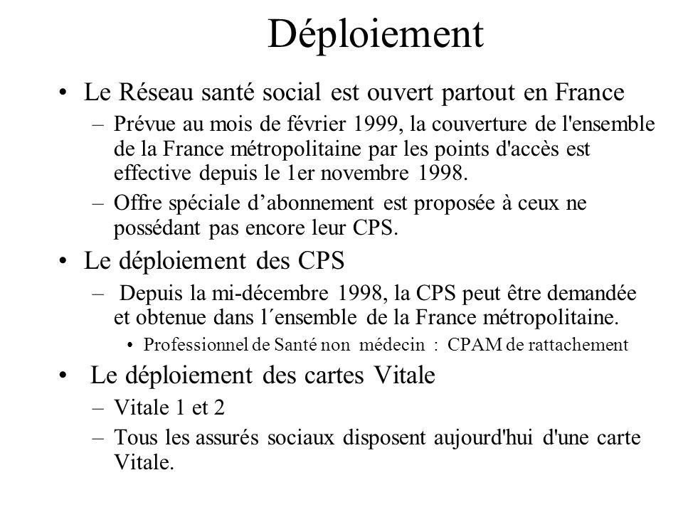 Déploiement Le Réseau santé social est ouvert partout en France