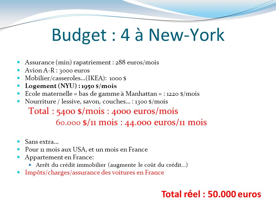 Budget : 4 à New-York Total réel : 50.000 euros