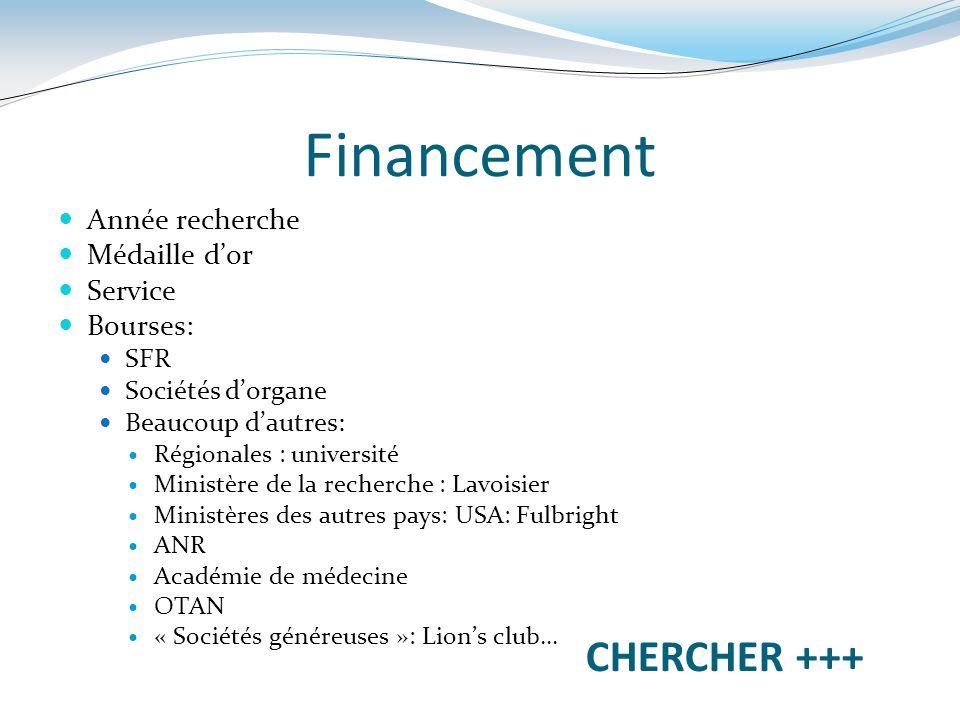 Financement CHERCHER +++ Année recherche Médaille d'or Service