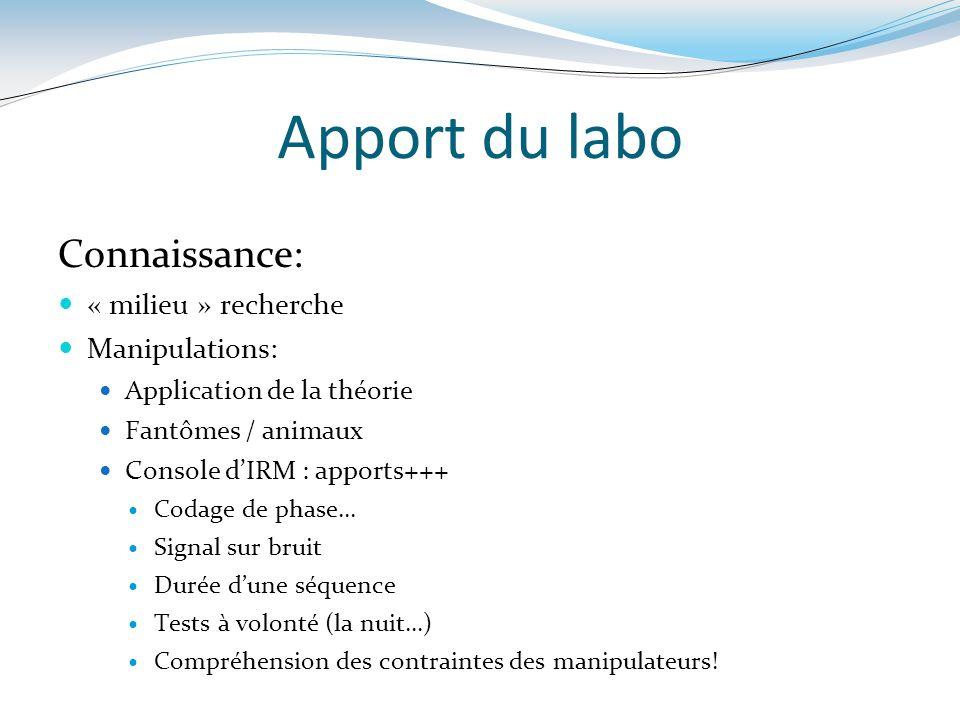 Apport du labo Connaissance: « milieu » recherche Manipulations: