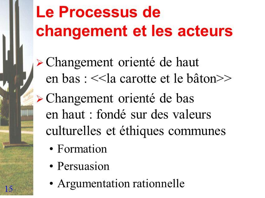 Le Processus de changement et les acteurs