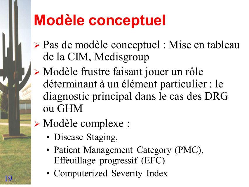 Modèle conceptuel Pas de modèle conceptuel : Mise en tableau de la CIM, Medisgroup.