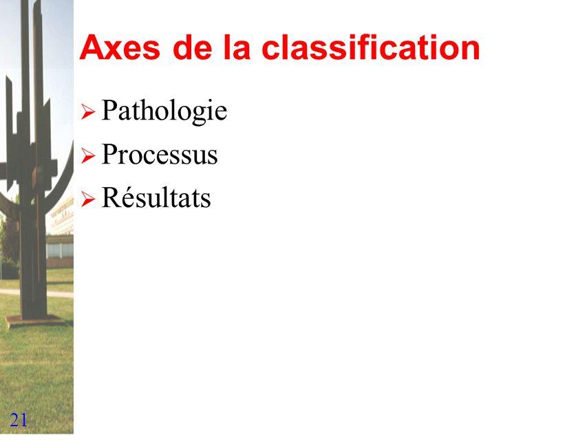 Axes de la classification