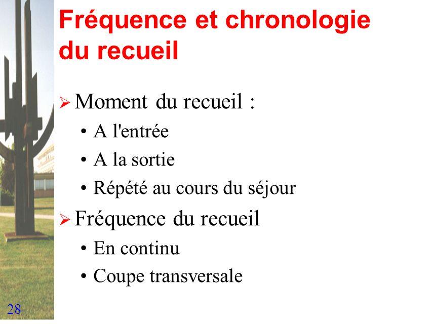 Fréquence et chronologie du recueil