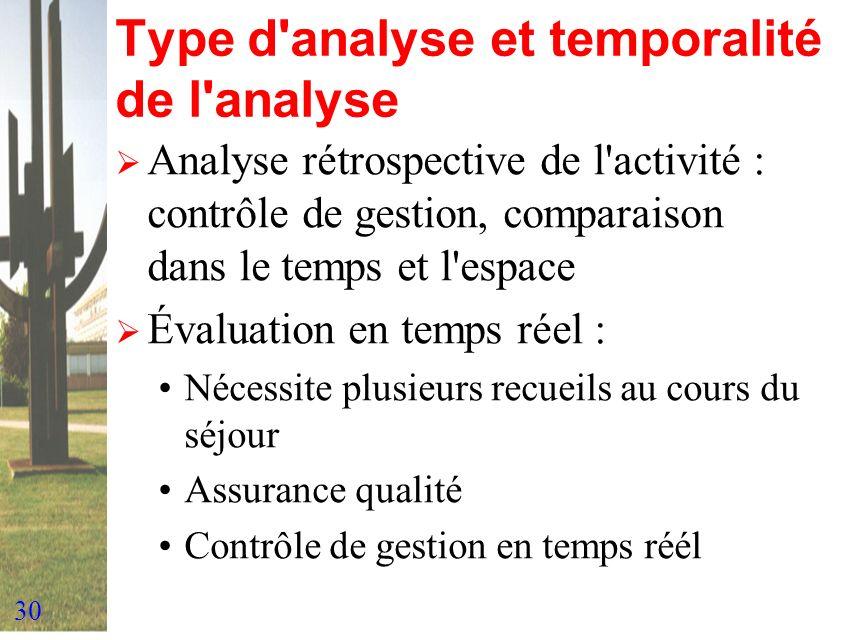 Type d analyse et temporalité de l analyse