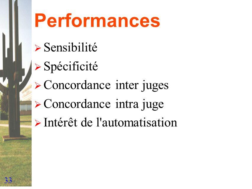 Performances Sensibilité Spécificité Concordance inter juges