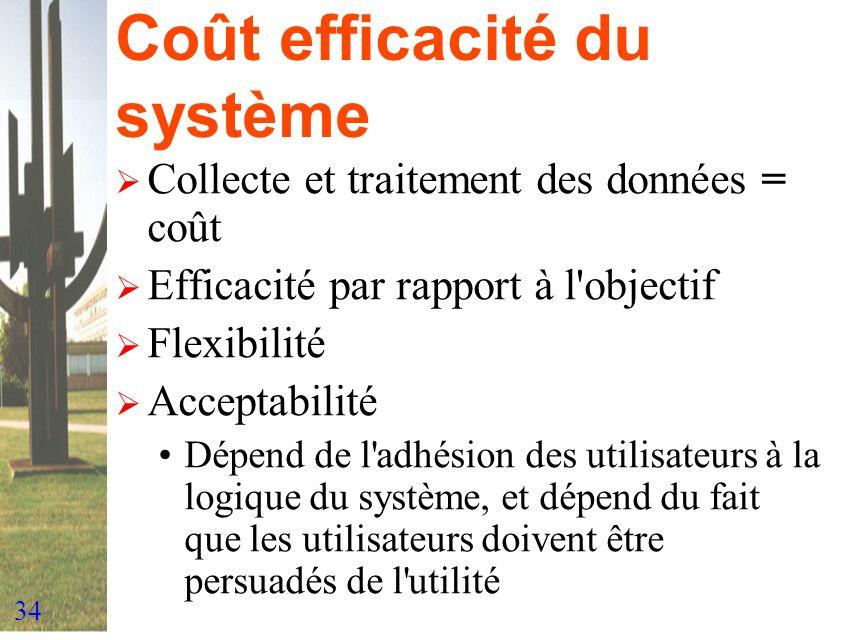 Coût efficacité du système