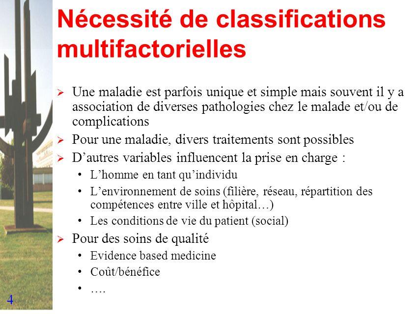 Nécessité de classifications multifactorielles