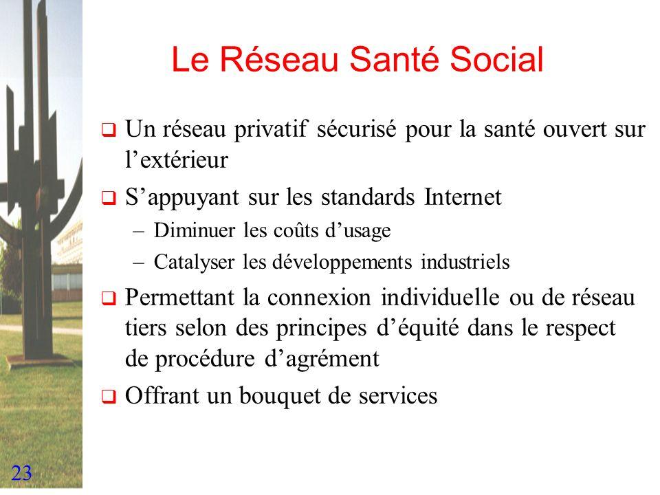 Le Réseau Santé Social Un réseau privatif sécurisé pour la santé ouvert sur l'extérieur. S'appuyant sur les standards Internet.