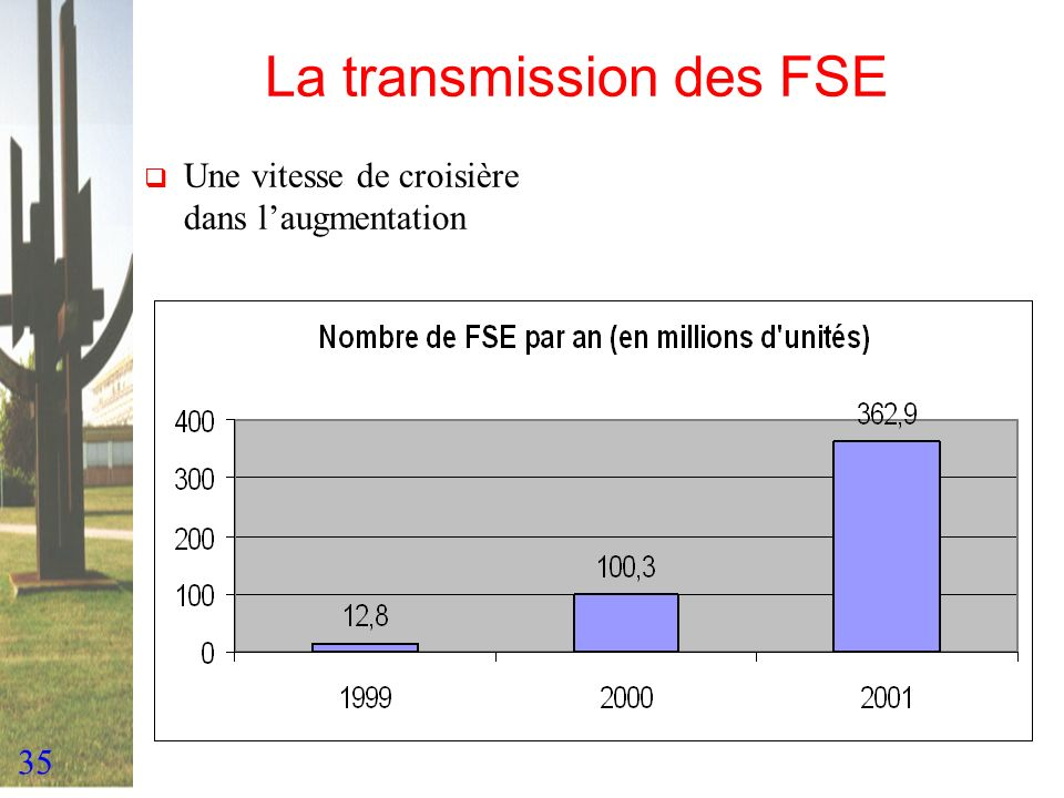 La transmission des FSE