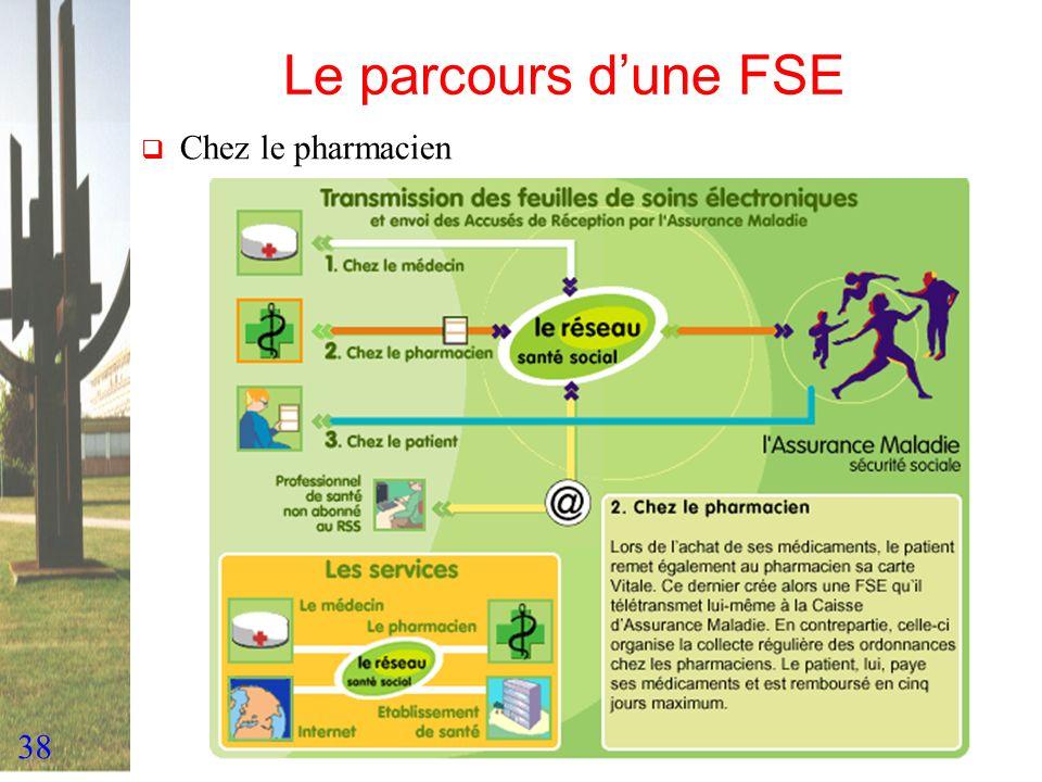 Le parcours d'une FSE Chez le pharmacien