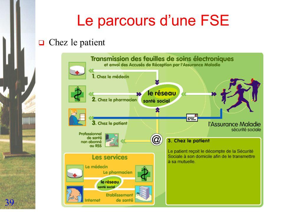 Le parcours d'une FSE Chez le patient