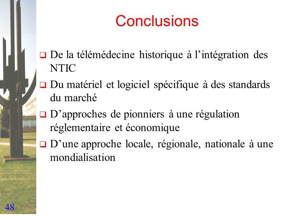 Conclusions De la télémédecine historique à l'intégration des NTIC