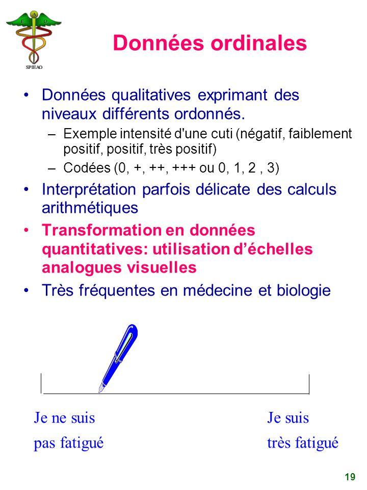 Données ordinales Données qualitatives exprimant des niveaux différents ordonnés.