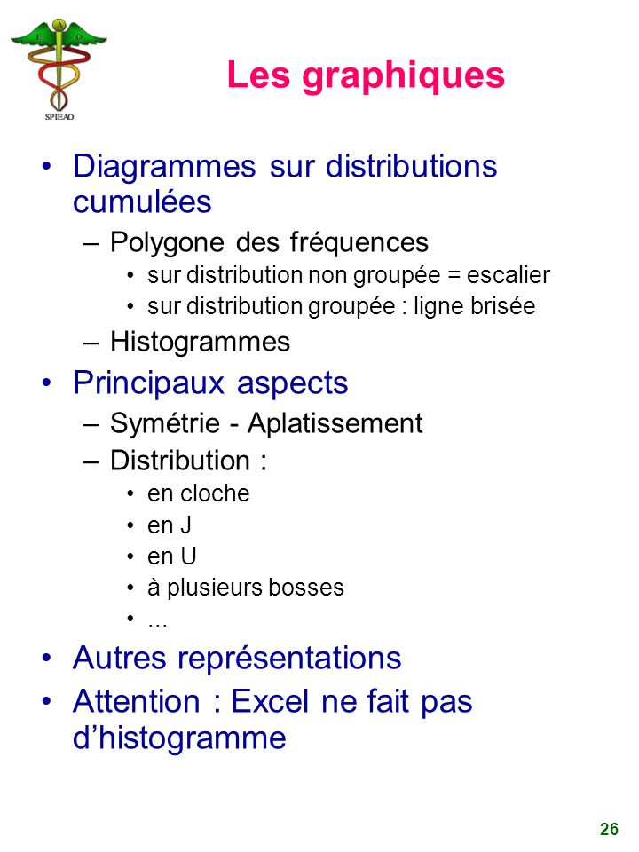 Les graphiques Diagrammes sur distributions cumulées