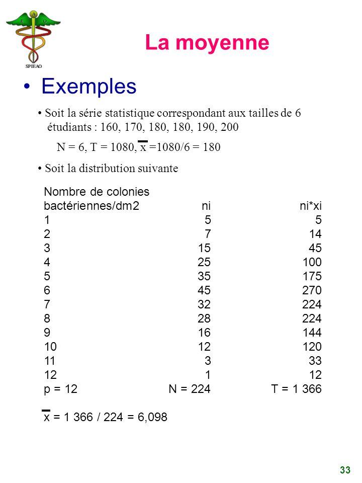La moyenne Exemples. • Soit la série statistique correspondant aux tailles de 6 étudiants : 160, 170, 180, 180, 190, 200.