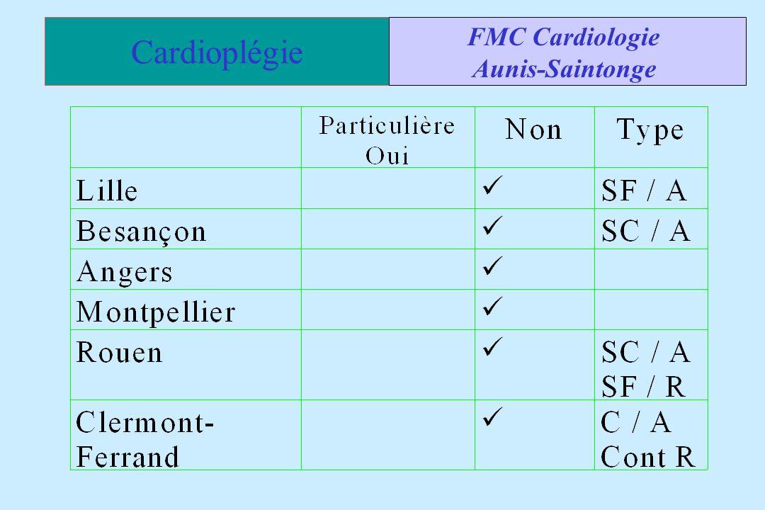 Cardioplégie FMC Cardiologie Aunis-Saintonge