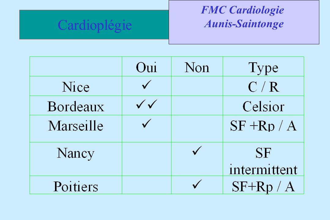 FMC Cardiologie Aunis-Saintonge Cardioplégie