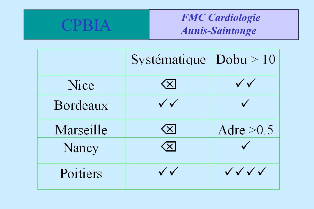 CPBIA FMC Cardiologie Aunis-Saintonge 9 eme Symposium Datascope