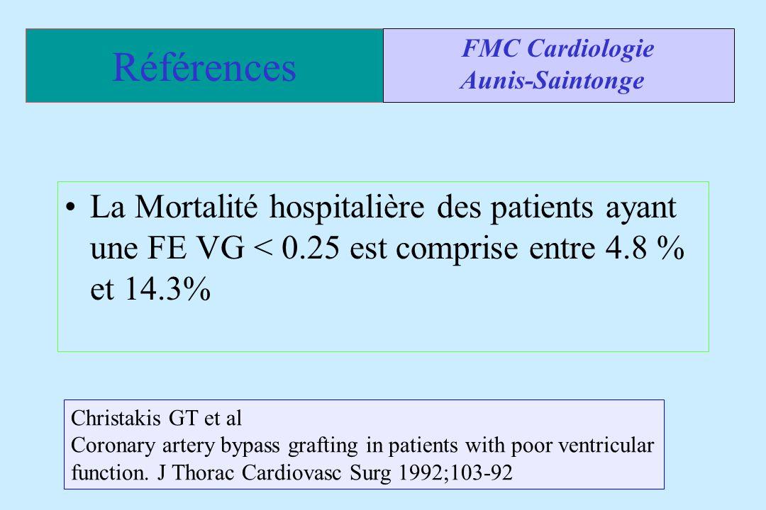 Références FMC Cardiologie. Aunis-Saintonge. La Mortalité hospitalière des patients ayant une FE VG < 0.25 est comprise entre 4.8 % et 14.3%