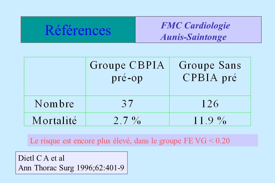 Références FMC Cardiologie Aunis-Saintonge