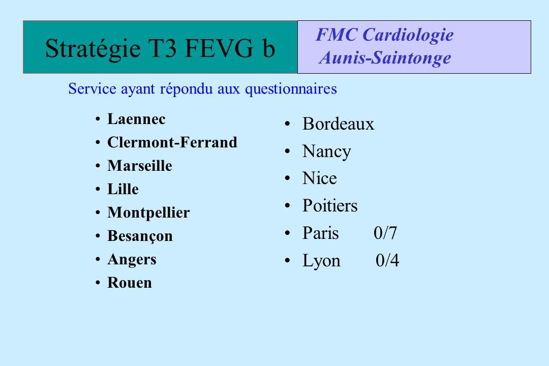 Stratégie T3 FEVG b FMC Cardiologie Aunis-Saintonge Bordeaux Nancy