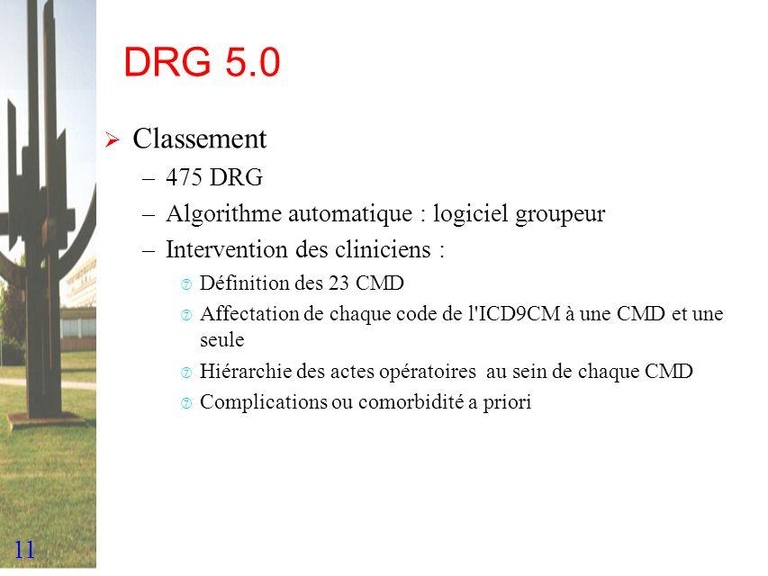 DRG 5.0 Classement 475 DRG Algorithme automatique : logiciel groupeur