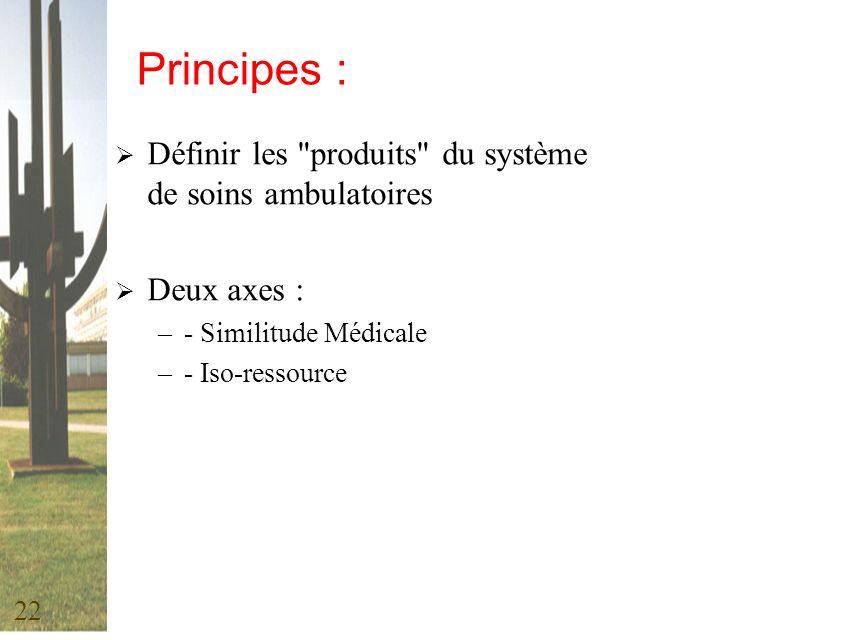 Principes : Définir les produits du système de soins ambulatoires