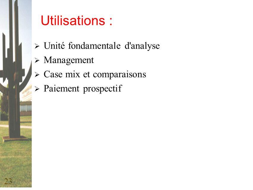 Utilisations : Unité fondamentale d analyse Management