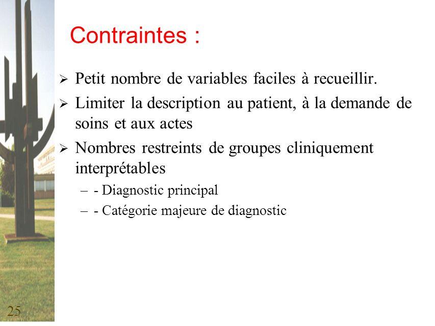 Contraintes : Petit nombre de variables faciles à recueillir.