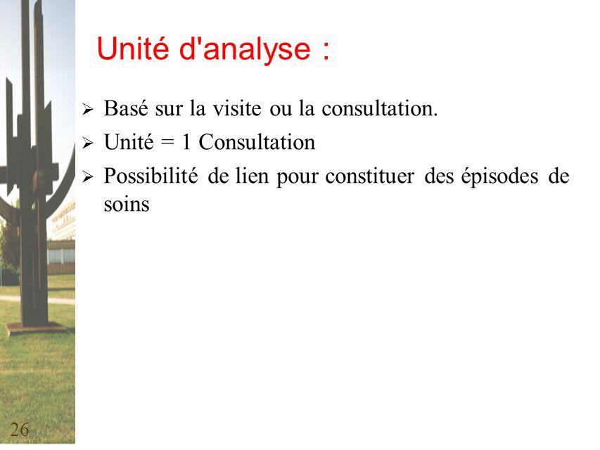 Unité d analyse : Basé sur la visite ou la consultation.