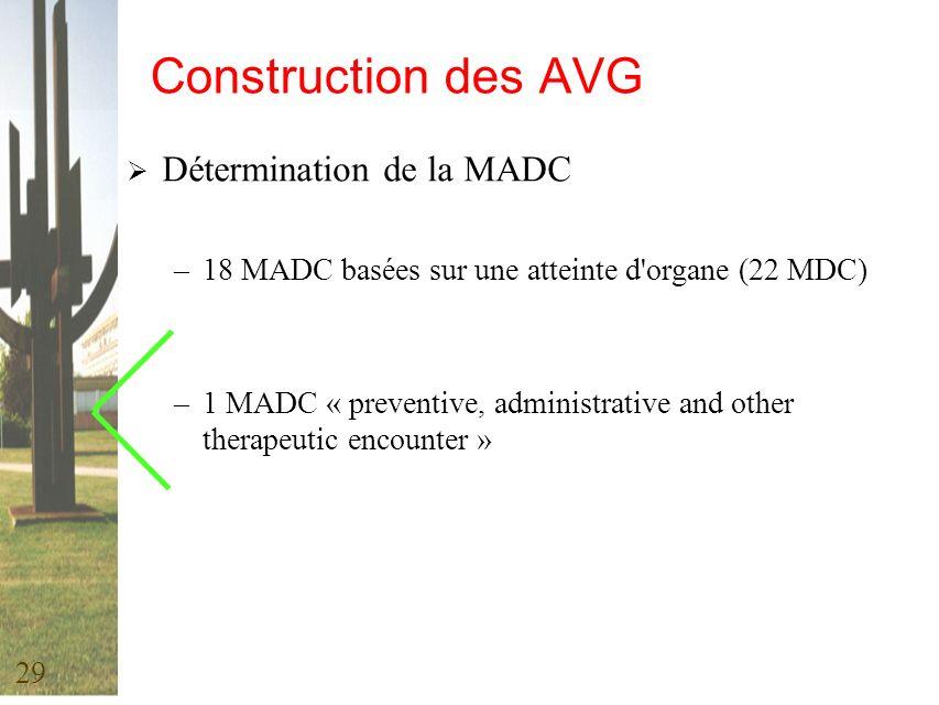Construction des AVG Détermination de la MADC