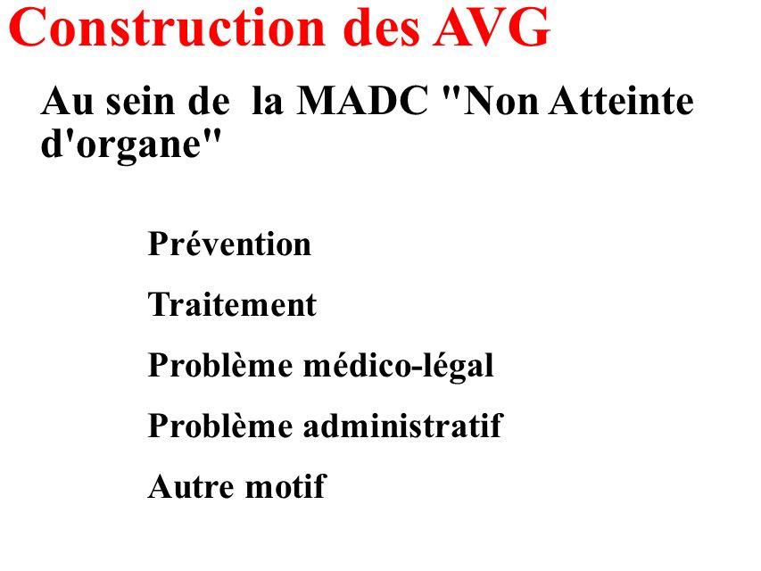 Construction des AVG Au sein de la MADC Non Atteinte d organe