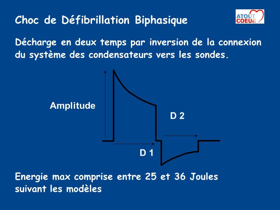Choc de Défibrillation Biphasique