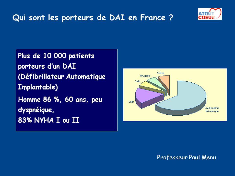 Qui sont les porteurs de DAI en France