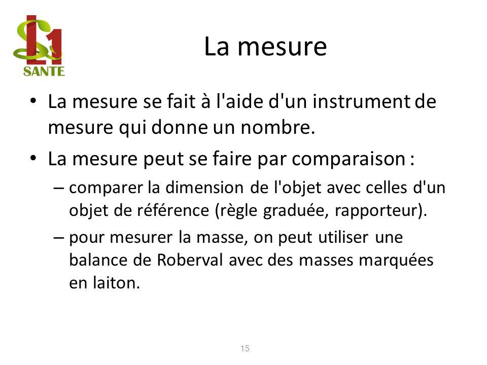 La mesure La mesure se fait à l aide d un instrument de mesure qui donne un nombre. La mesure peut se faire par comparaison :