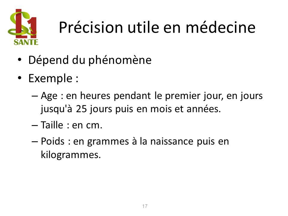 Précision utile en médecine