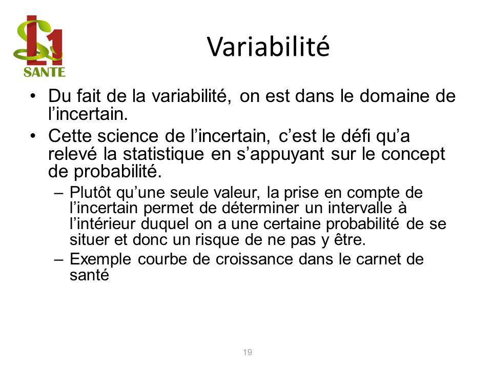 Variabilité Du fait de la variabilité, on est dans le domaine de l'incertain.