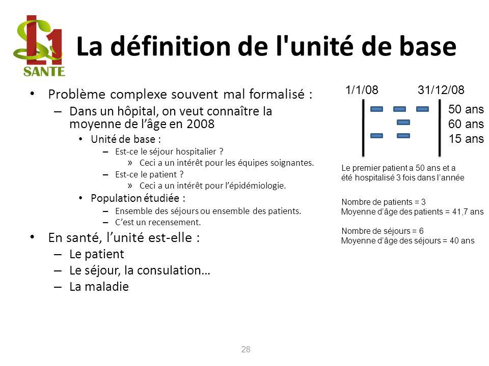 La définition de l unité de base