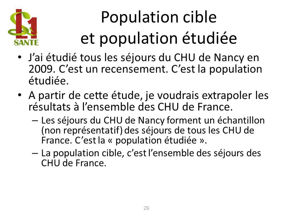 Population cible et population étudiée