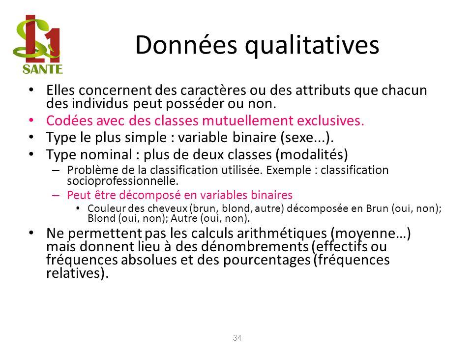 Données qualitatives Elles concernent des caractères ou des attributs que chacun des individus peut posséder ou non.