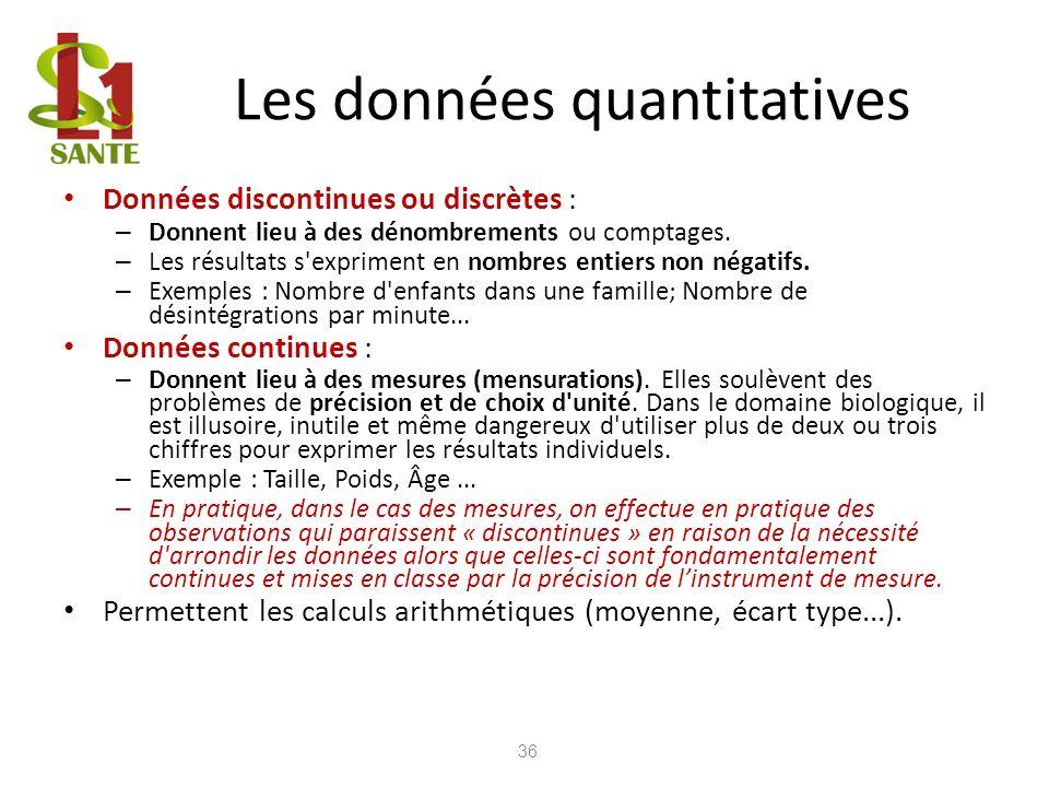 Les données quantitatives