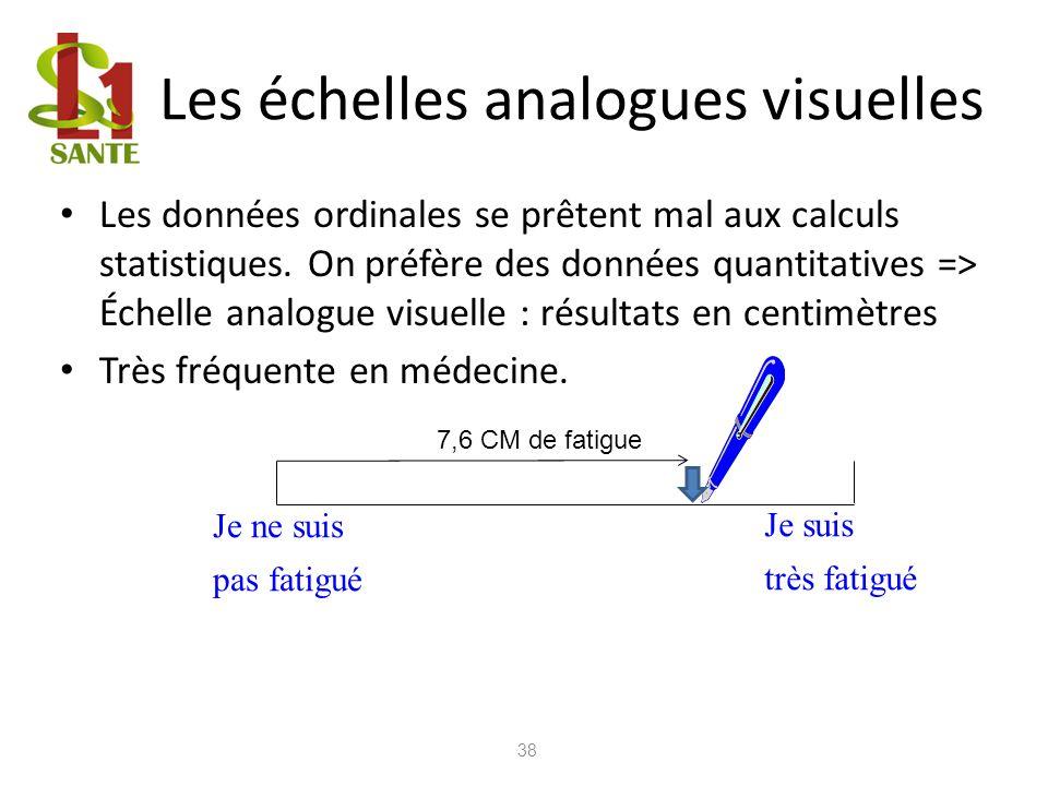 Les échelles analogues visuelles