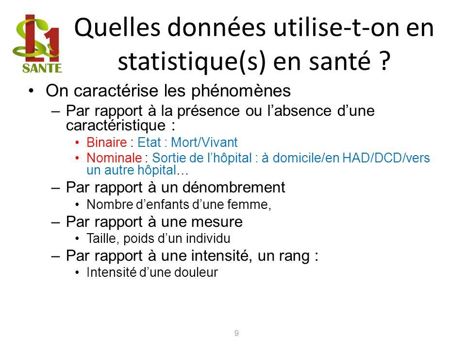 Quelles données utilise-t-on en statistique(s) en santé