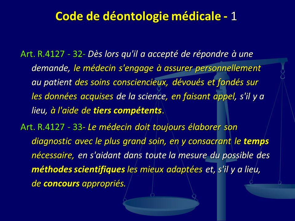 Code de déontologie médicale - 1