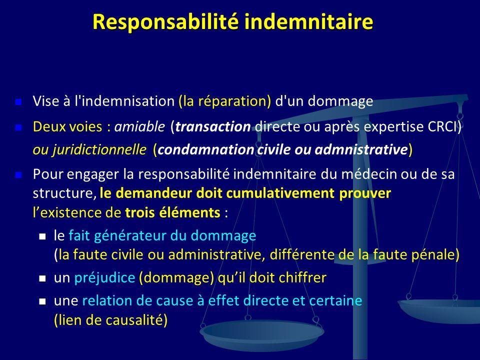 Responsabilité indemnitaire